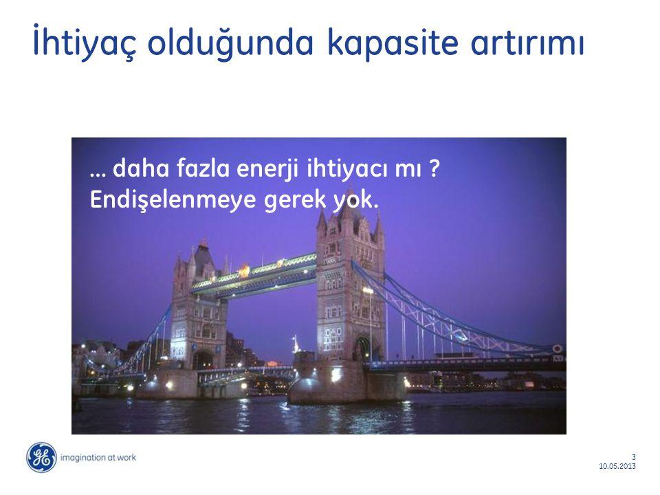 3 10.05.2013 İhtiyaç olduğunda kapasite artırımı … daha fazla enerji ihtiyacı mı .