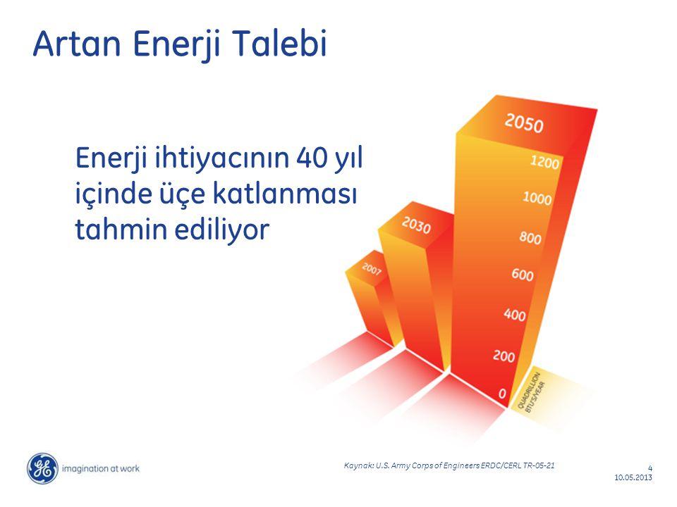 4 10.05.2013 Enerji ihtiyacının 40 yıl içinde üçe katlanması tahmin ediliyor Artan Enerji Talebi Kaynak: U.S.