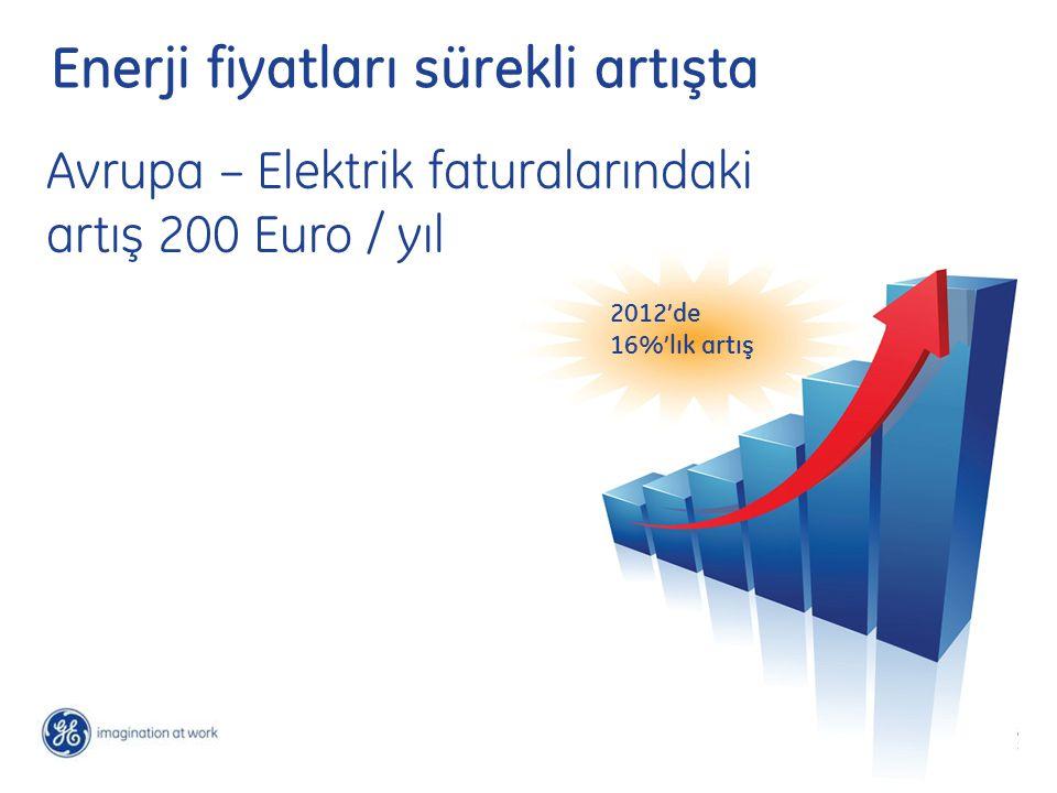 6 10.05.2013 Enerji fiyatları sürekli artışta Avrupa – Elektrik faturalarındaki artış 200 Euro / yıl 2012'de 16%'lık artış