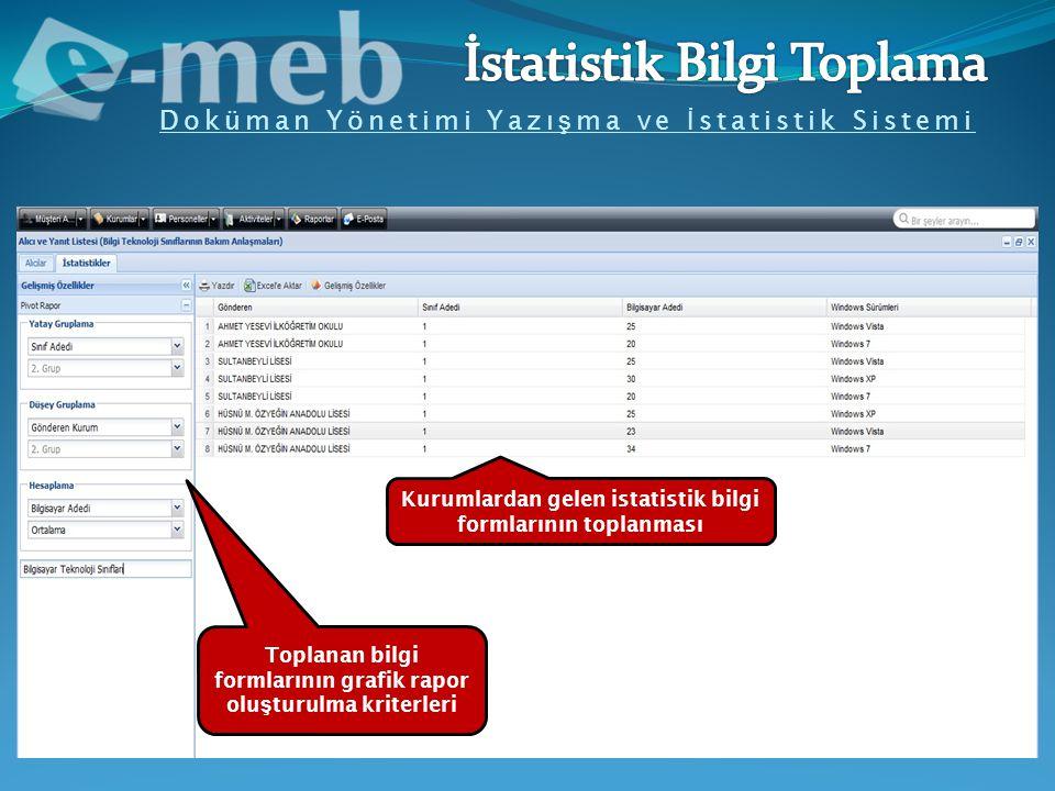 Doküman Yönetimi Yazı ş ma ve İ statistik Sistemi Kurumlardan gelen istatistik bilgi formlarının toplanması Toplanan bilgi formlarının grafik rapor olu ş turulma kriterleri