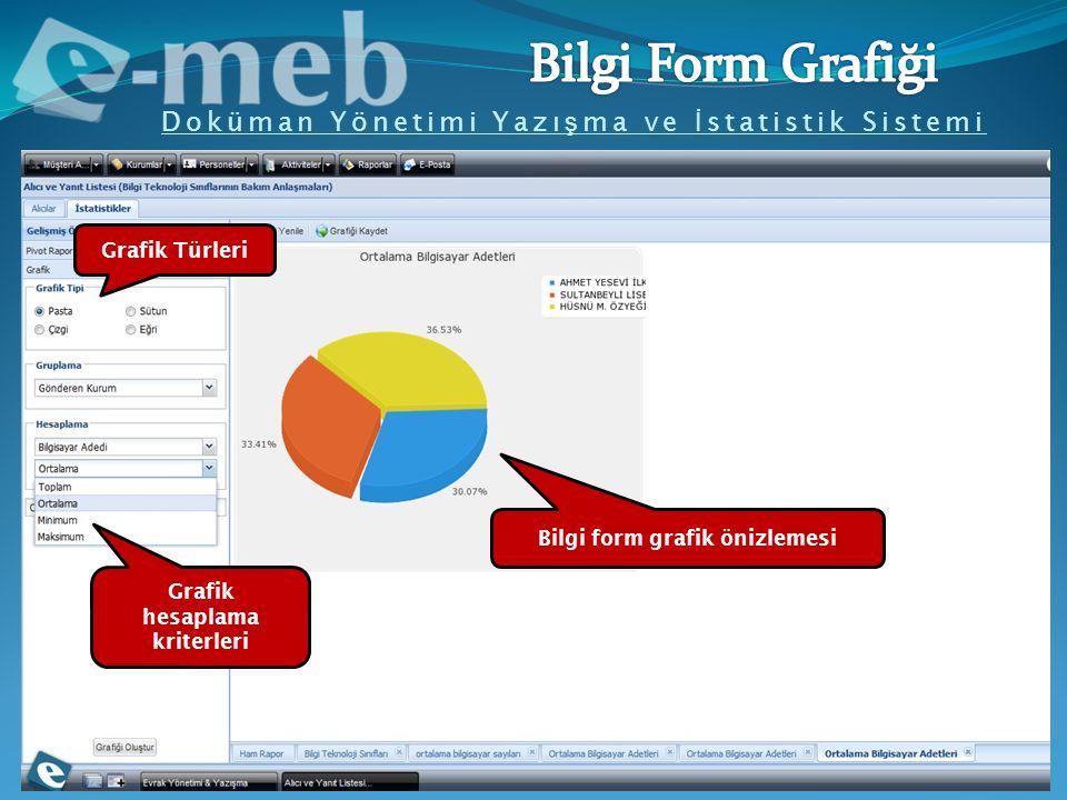 Doküman Yönetimi Yazı ş ma ve İ statistik Sistemi Grafik Türleri Grafik hesaplama kriterleri Bilgi form grafik önizlemesi
