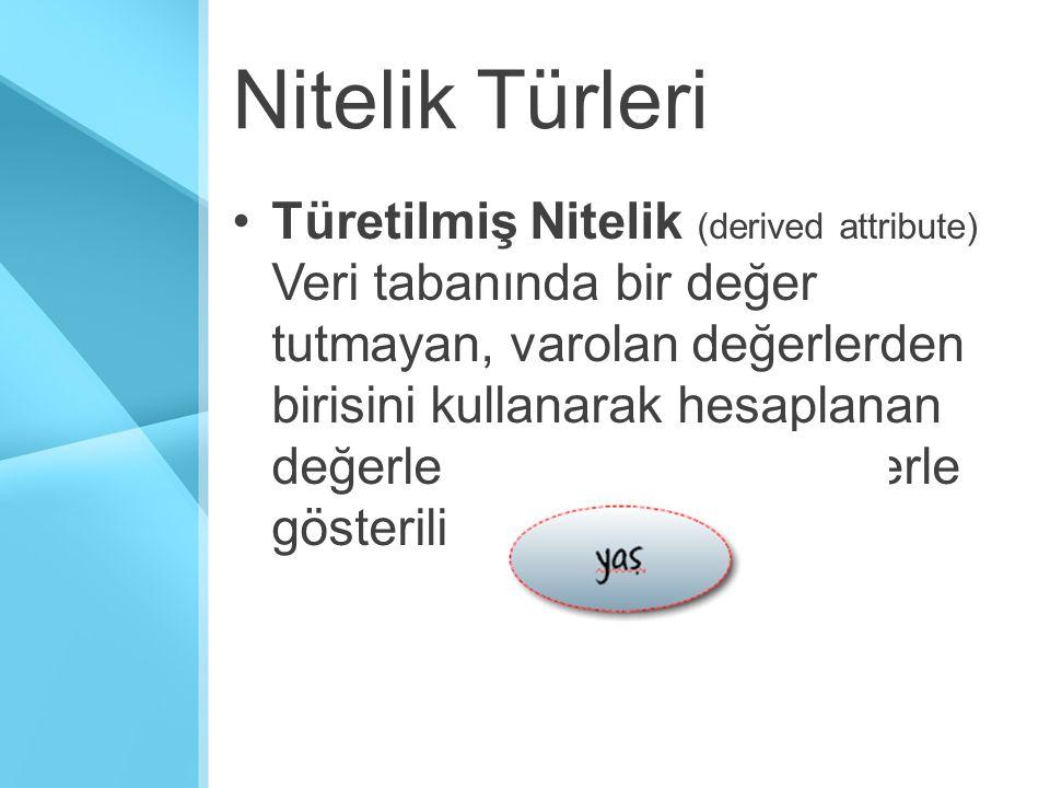 Nitelik Türleri Türetilmiş Nitelik (derived attribute) Veri tabanında bir değer tutmayan, varolan değerlerden birisini kullanarak hesaplanan değerlerdir.