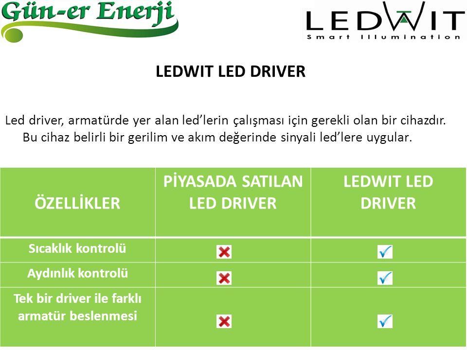 LEDWIT LED DRIVER Led driver, armatürde yer alan led'lerin çalışması için gerekli olan bir cihazdır. Bu cihaz belirli bir gerilim ve akım değerinde si