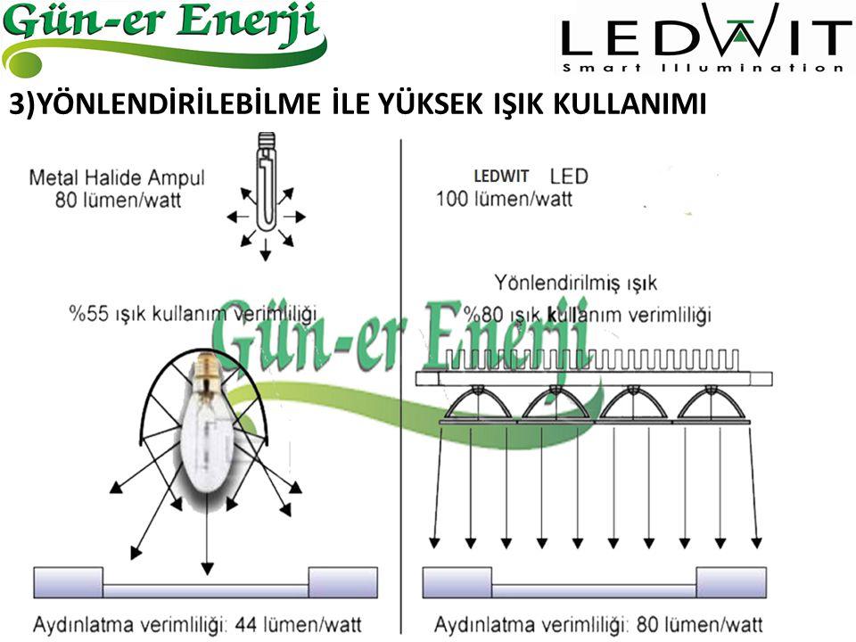 LEDSODYUM BUHARLI (250W) YILLIK HARCADIĞI ENERJİ 372 kWh1388 kWh YILLIK ENERJİ TUTARI114 TL424 TL YILLIK BAKIM MALİYETİ85 TL Bir armatürün enerji tasarrufundan elde edilecek net kar yaklaşık 395 TL civarındadır.