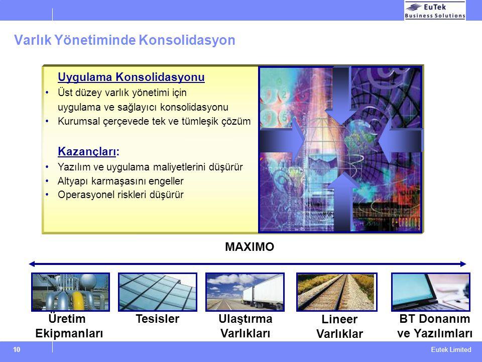 Eutek Limited Uygulama Konsolidasyonu Üst düzey varlık yönetimi için uygulama ve sağlayıcı konsolidasyonu Kurumsal çerçevede tek ve tümleşik çözüm Kaz