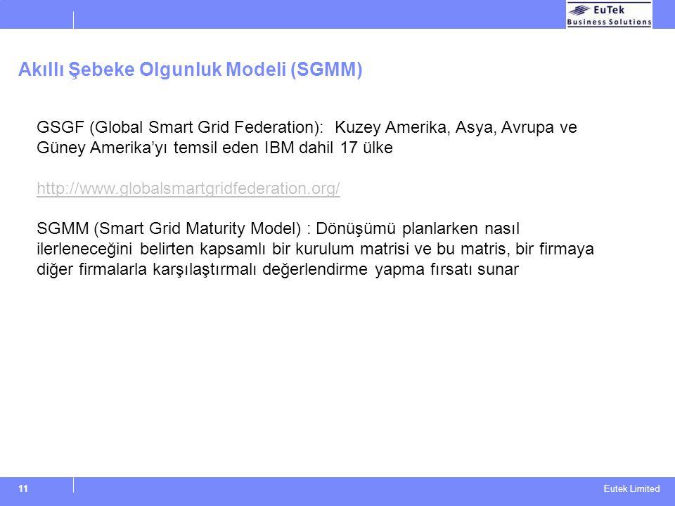 Eutek Limited Akıllı Şebeke Olgunluk Modeli (SGMM) 11 GSGF (Global Smart Grid Federation): Kuzey Amerika, Asya, Avrupa ve Güney Amerika'yı temsil eden