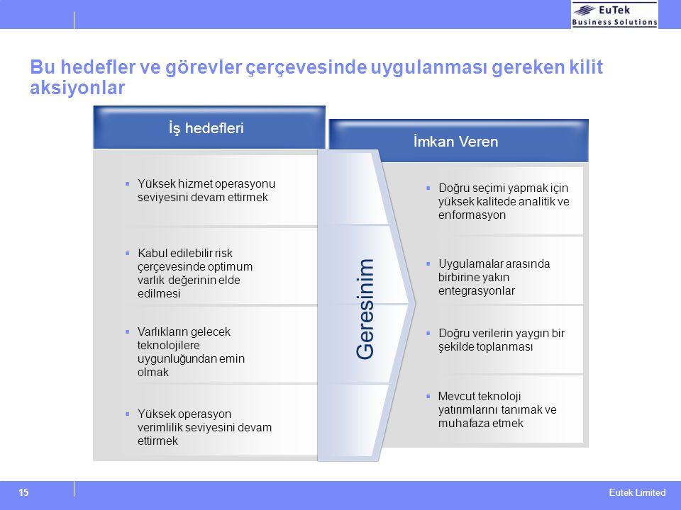 Eutek Limited 15 Bu hedefler ve görevler çerçevesinde uygulanması gereken kilit aksiyonlar İş hedefleri İmkan Veren  Yüksek hizmet operasyonu seviyes