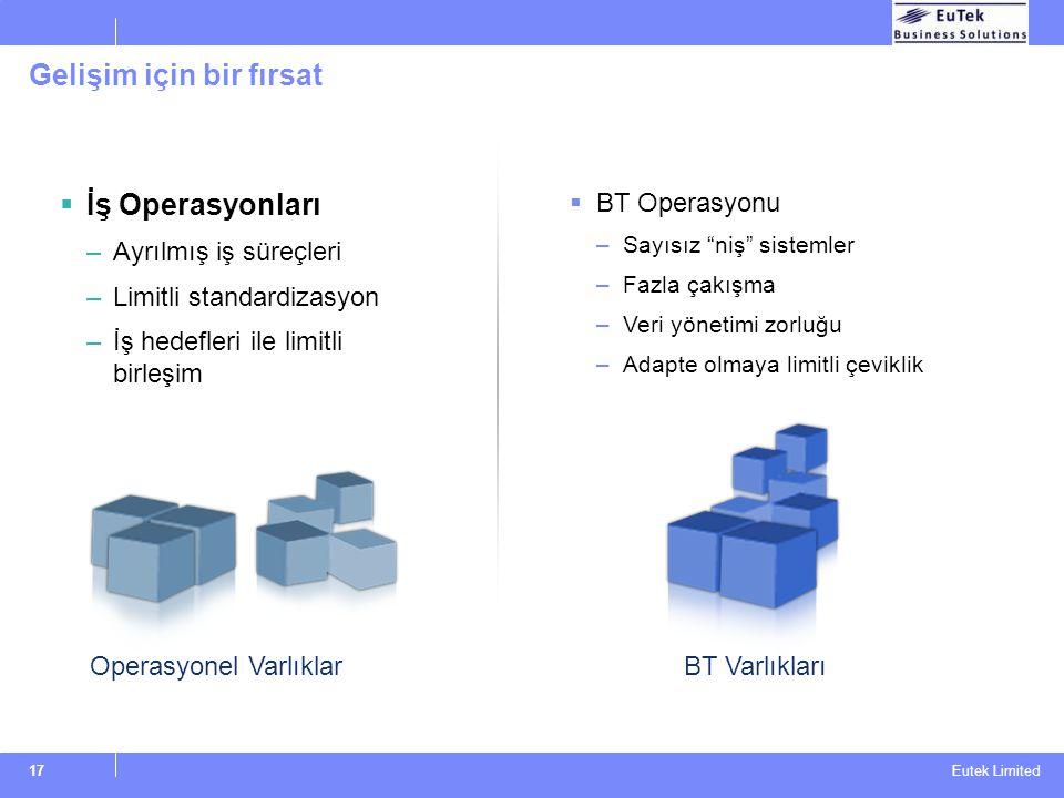 Eutek Limited 17 Gelişim için bir fırsat  İş Operasyonları –Ayrılmış iş süreçleri –Limitli standardizasyon –İş hedefleri ile limitli birleşim  BT Op