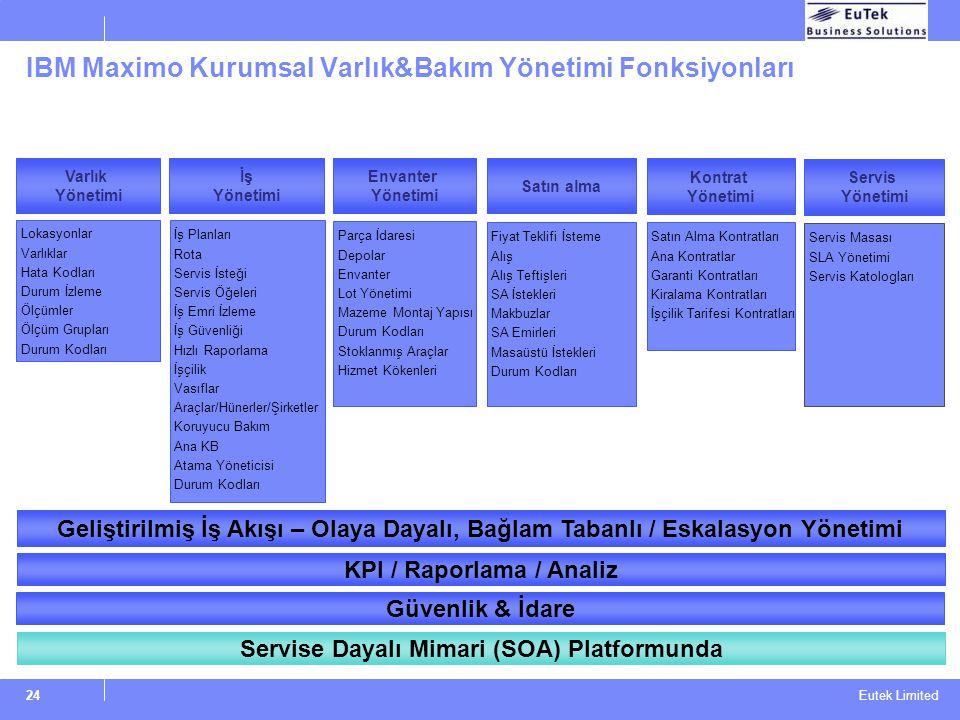Eutek Limited IBM Maximo Kurumsal Varlık&Bakım Yönetimi Fonksiyonları 24 Varlık Yönetimi KPI / Raporlama / Analiz İş Yönetimi Envanter Yönetimi Satın