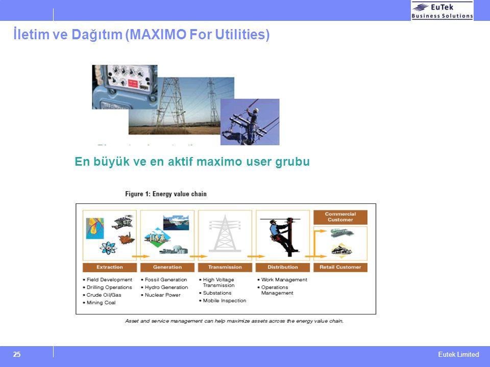 Eutek Limited 25 İletim ve Dağıtım (MAXIMO For Utilities) En büyük ve en aktif maximo user grubu