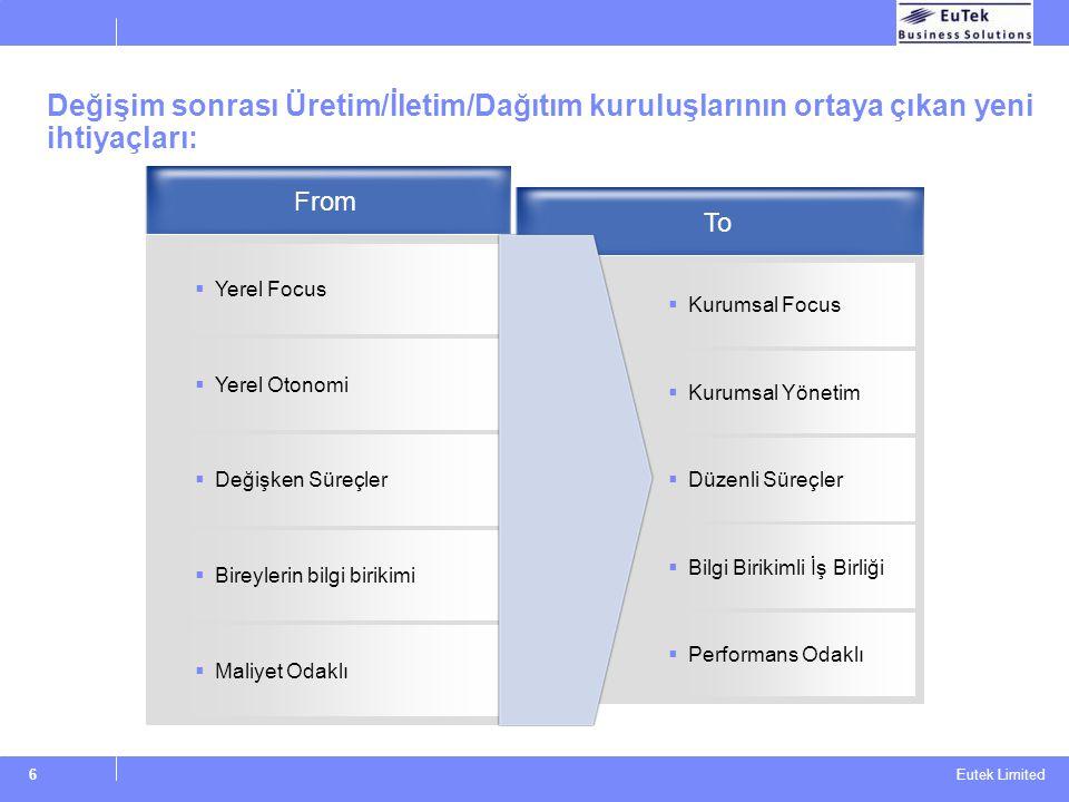 Eutek Limited 6 Değişim sonrası Üretim/İletim/Dağıtım kuruluşlarının ortaya çıkan yeni ihtiyaçları: To  Kurumsal Focus  Kurumsal Yönetim  Düzenli S