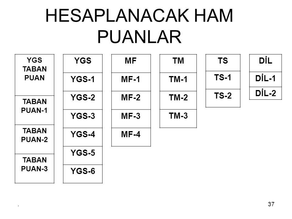 .37 HESAPLANACAK HAM PUANLAR YGS YGS-1 YGS-2 YGS-3 YGS-4 YGS-5 YGS-6 YGS TABAN PUAN TABAN PUAN-1 TABAN PUAN-2 TABAN PUAN-3 MF MF-1 MF-2 MF-3 MF-4 TM TM-1 TM-2 TM-3 TS TS-1 TS-2 DİL DİL-1 DİL-2