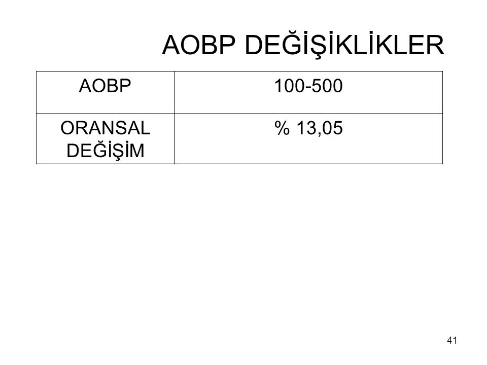 41 AOBP DEĞİŞİKLİKLER AOBP100-500 ORANSAL DEĞİŞİM % 13,05