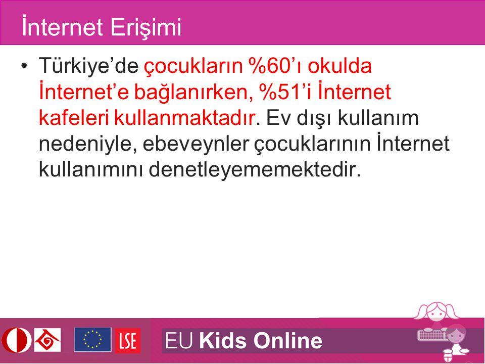 İnternet Erişimi Türkiye'de çocukların %60'ı okulda İnternet'e bağlanırken, %51'i İnternet kafeleri kullanmaktadır. Ev dışı kullanım nedeniyle, ebevey