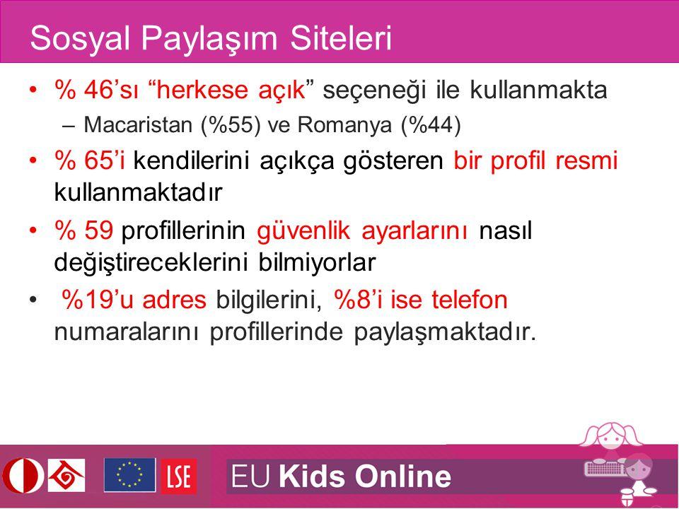 """Sosyal Paylaşım Siteleri % 46'sı """"herkese açık"""" seçeneği ile kullanmakta –Macaristan (%55) ve Romanya (%44) % 65'i kendilerini açıkça gösteren bir pro"""