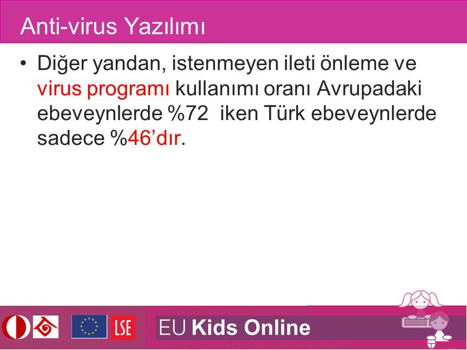Anti-virus Yazılımı Diğer yandan, istenmeyen ileti önleme ve virus programı kullanımı oranı Avrupadaki ebeveynlerde %72 iken Türk ebeveynlerde sadece