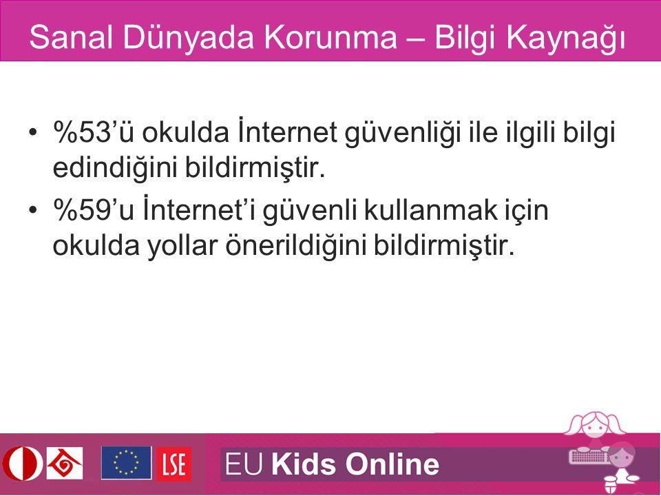 Sanal Dünyada Korunma – Bilgi Kaynağı %53'ü okulda İnternet güvenliği ile ilgili bilgi edindiğini bildirmiştir. %59'u İnternet'i güvenli kullanmak içi