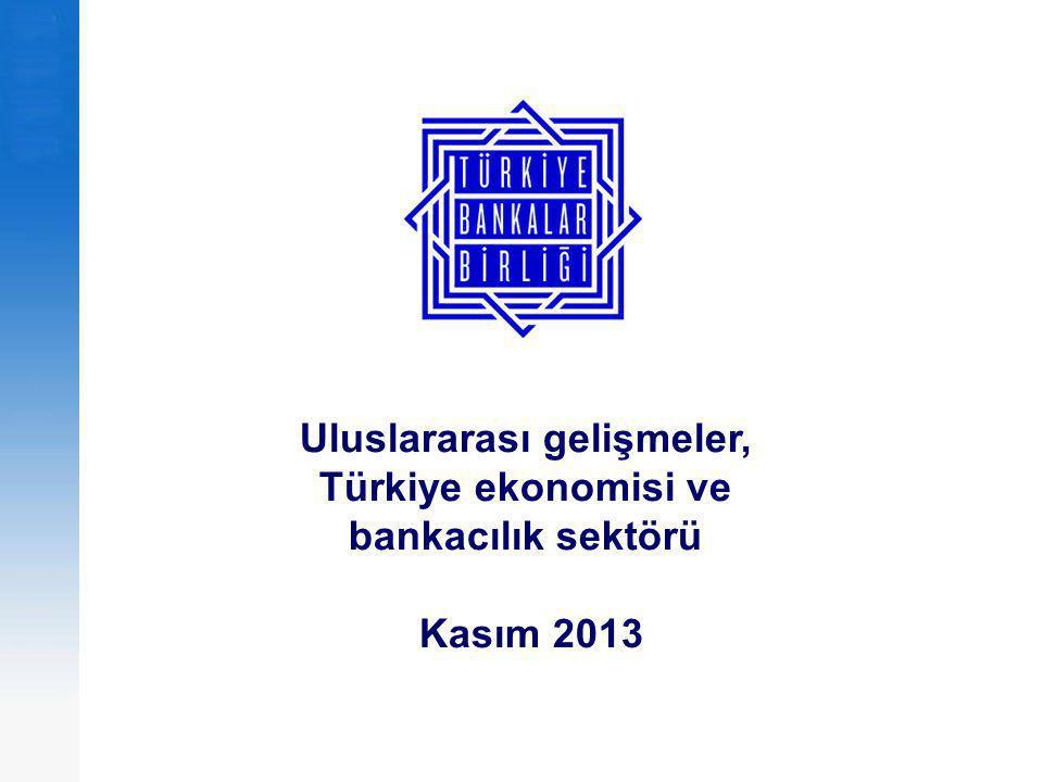 Uluslararası gelişmeler, Türkiye ekonomisi ve bankacılık sektörü Kasım 2013