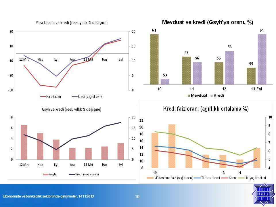 10 Ekonomide ve bankacılık sektöründe gelişmeler, 14112013
