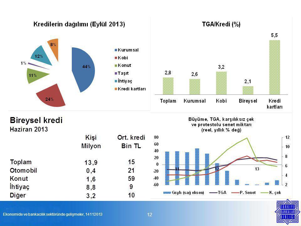 12 Ekonomide ve bankacılık sektöründe gelişmeler, 14112013