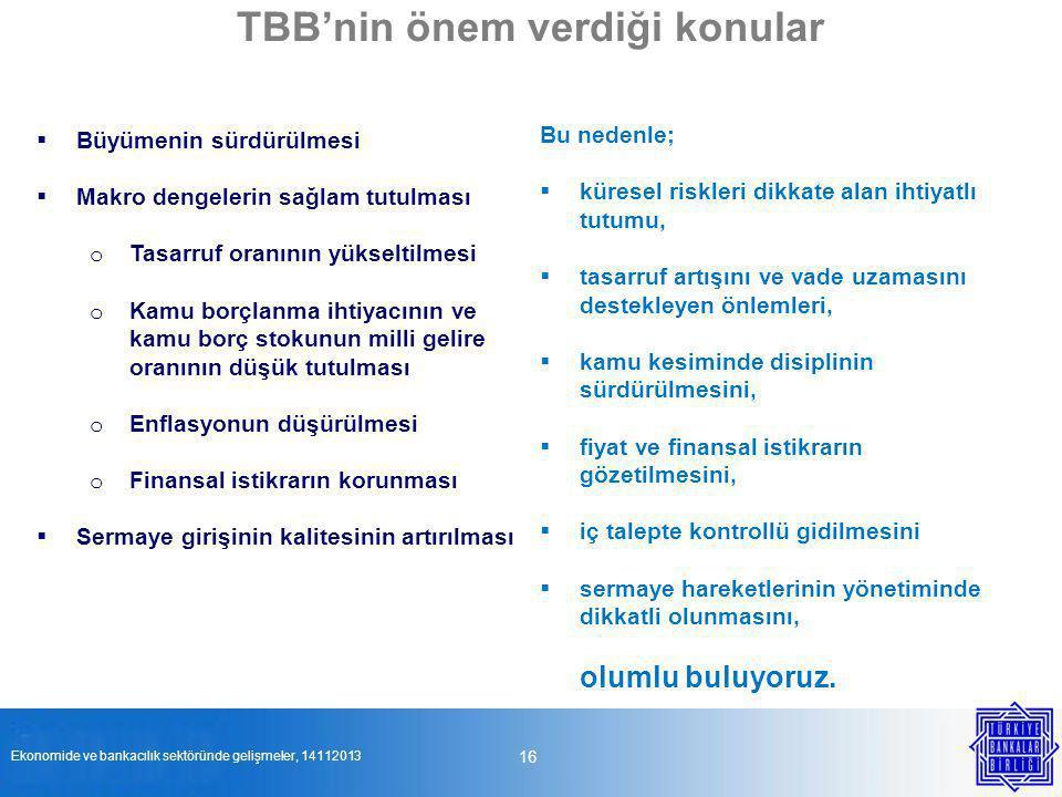 TBB'nin önem verdiği konular Bu nedenle;  küresel riskleri dikkate alan ihtiyatlı tutumu,  tasarruf artışını ve vade uzamasını destekleyen önlemleri,  kamu kesiminde disiplinin sürdürülmesini,  fiyat ve finansal istikrarın gözetilmesini,  iç talepte kontrollü gidilmesini  sermaye hareketlerinin yönetiminde dikkatli olunmasını, olumlu buluyoruz.