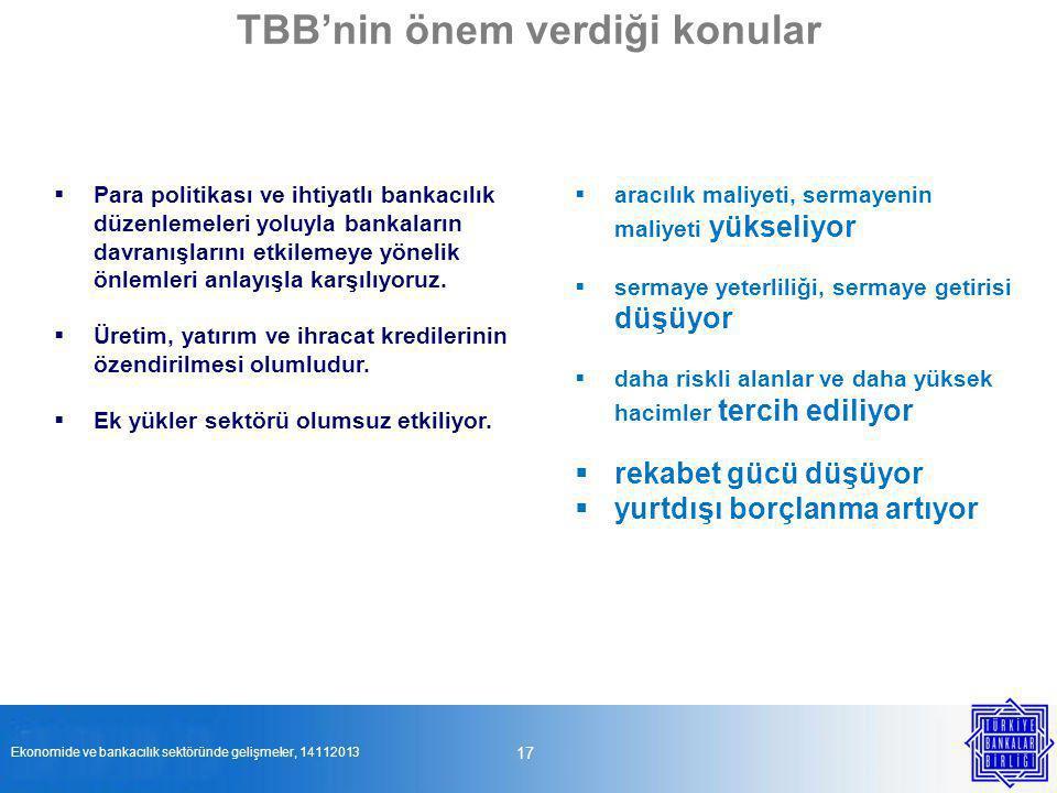 TBB'nin önem verdiği konular  Para politikası ve ihtiyatlı bankacılık düzenlemeleri yoluyla bankaların davranışlarını etkilemeye yönelik önlemleri anlayışla karşılıyoruz.