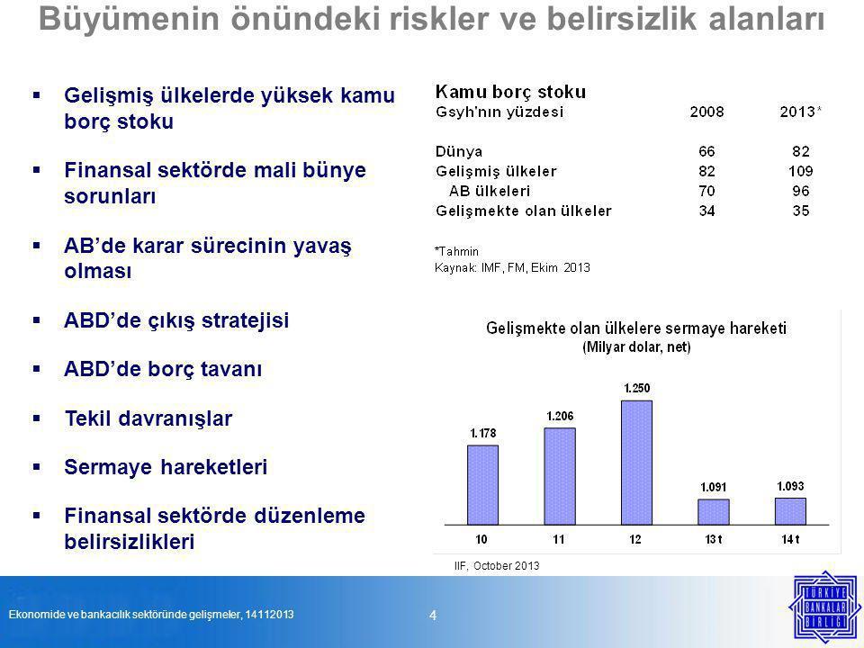 Büyümenin önündeki riskler ve belirsizlik alanları 4 Ekonomide ve bankacılık sektöründe gelişmeler, 14112013  Gelişmiş ülkelerde yüksek kamu borç sto