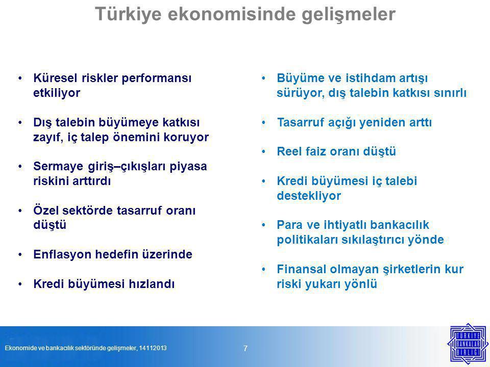 Türkiye ekonomisinde gelişmeler Küresel riskler performansı etkiliyor Dış talebin büyümeye katkısı zayıf, iç talep önemini koruyor Sermaye giriş–çıkış