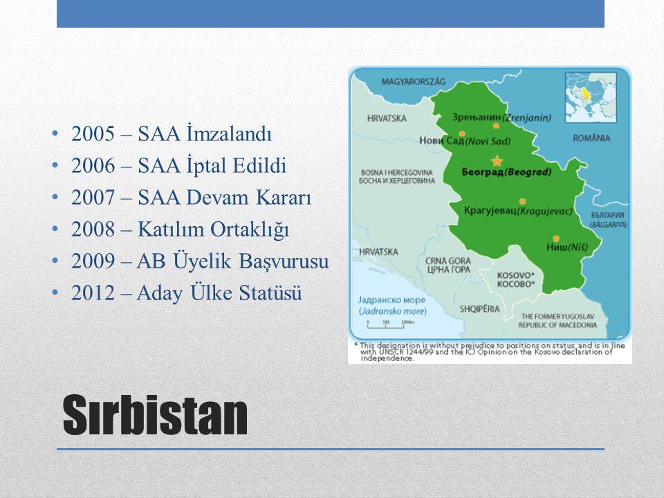 Sırbistan 2005 – SAA İmzalandı 2006 – SAA İptal Edildi 2007 – SAA Devam Kararı 2008 – Katılım Ortaklığı 2009 – AB Üyelik Başvurusu 2012 – Aday Ülke Statüsü