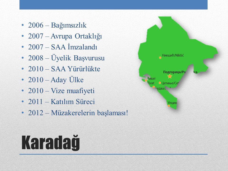 Karadağ 2006 – Bağımsızlık 2007 – Avrupa Ortaklığı 2007 – SAA İmzalandı 2008 – Üyelik Başvurusu 2010 – SAA Yürürlükte 2010 – Aday Ülke 2010 – Vize mua