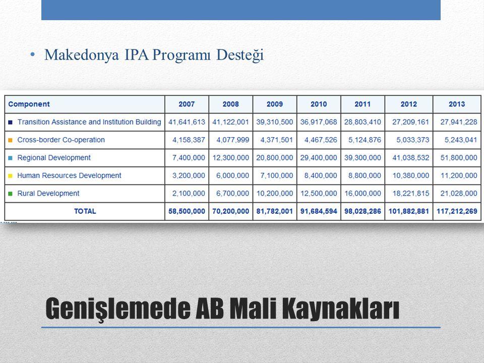 Genişlemede AB Mali Kaynakları Makedonya IPA Programı Desteği