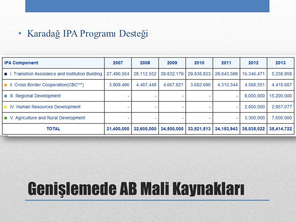 Genişlemede AB Mali Kaynakları Arnavutluk IPA Programı Desteği