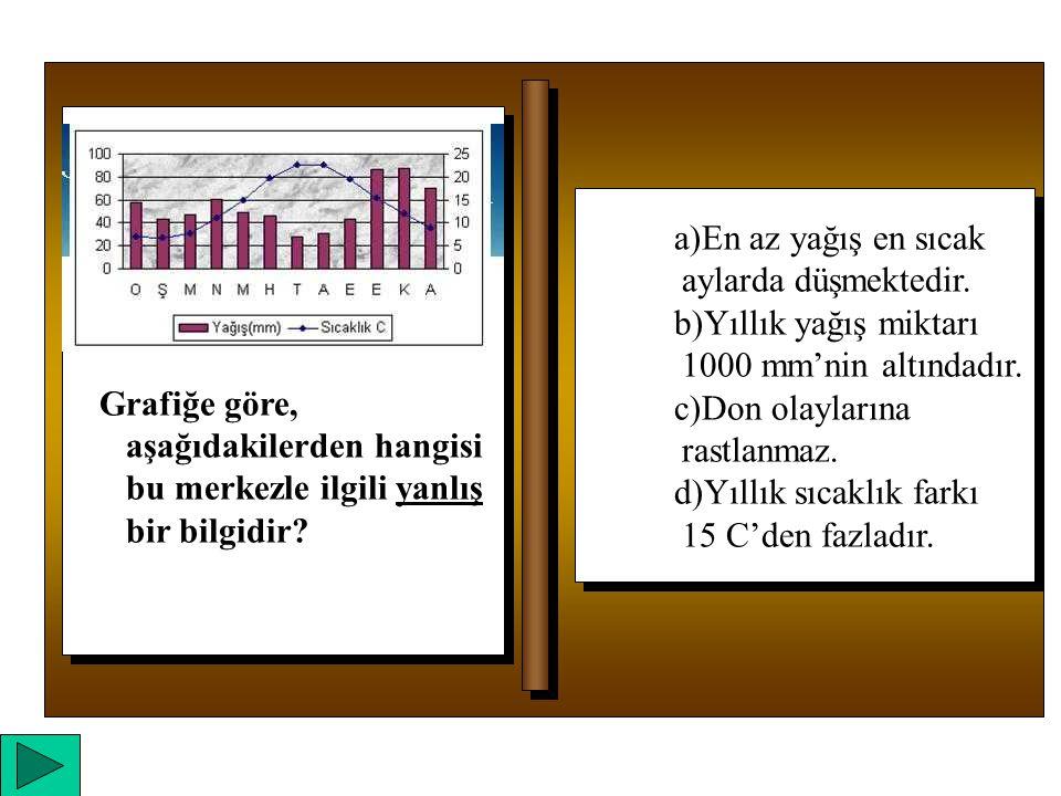 a)Yıl boyunca farklı hava kütlerinin etkisi altına girmesi b)Güneş ışınlarının geliş açışının yıl içinde sürekli değişmesi c)Yükselti yağış ve sıcaklık dağılışını etkilemesi d)Batı ve doğu noktaları arasında 76 dakikalık zaman farkı olması a)Yıl boyunca farklı hava kütlerinin etkisi altına girmesi b)Güneş ışınlarının geliş açışının yıl içinde sürekli değişmesi c)Yükselti yağış ve sıcaklık dağılışını etkilemesi d)Batı ve doğu noktaları arasında 76 dakikalık zaman farkı olması Aşağıdakilerden hangisi Türkiye'de farklı iklimlerin yaşanmasının nedenlerinden biri değildir?