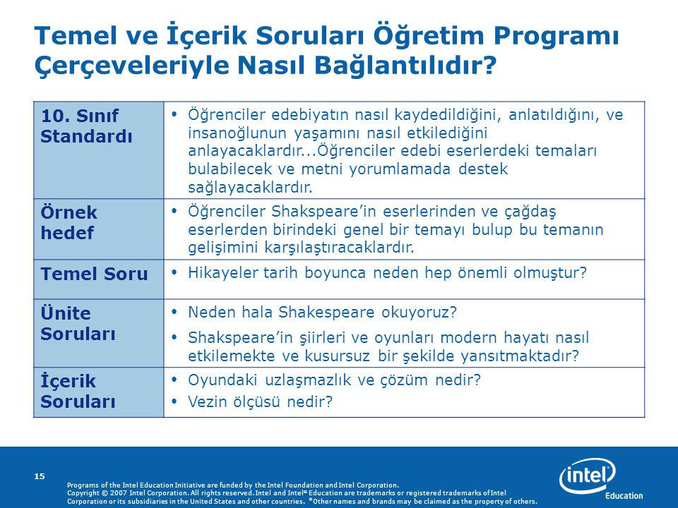 Copyright © 2006, Intel Corporation. All rights reserved. Programs of the Intel Education Initiative are funded by the Intel Foundation and Intel Corp