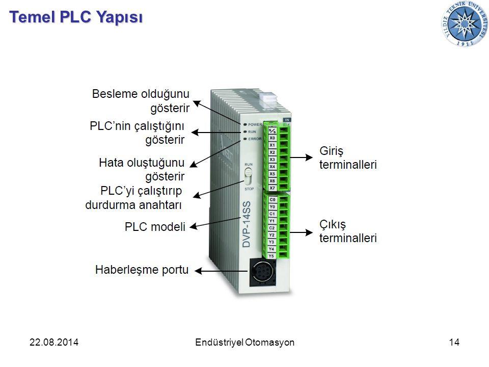 22.08.201414Endüstriyel Otomasyon Temel PLC Yapısı