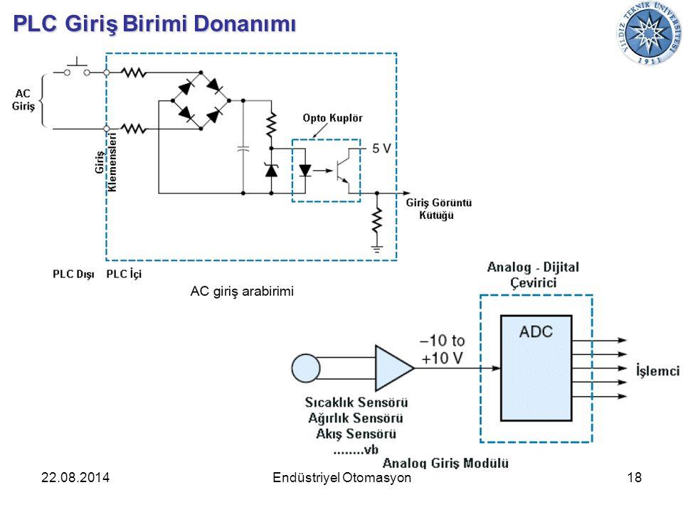 Endüstriyel Otomasyon22.08.201418 PLC Giriş Birimi Donanımı