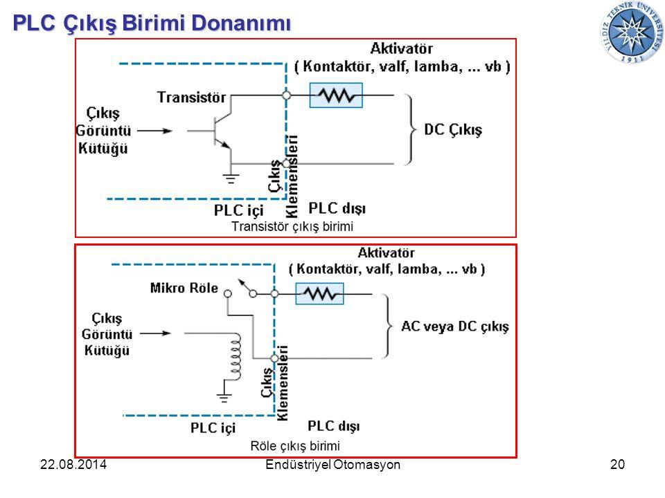 Endüstriyel Otomasyon22.08.201420 PLC Çıkış Birimi Donanımı