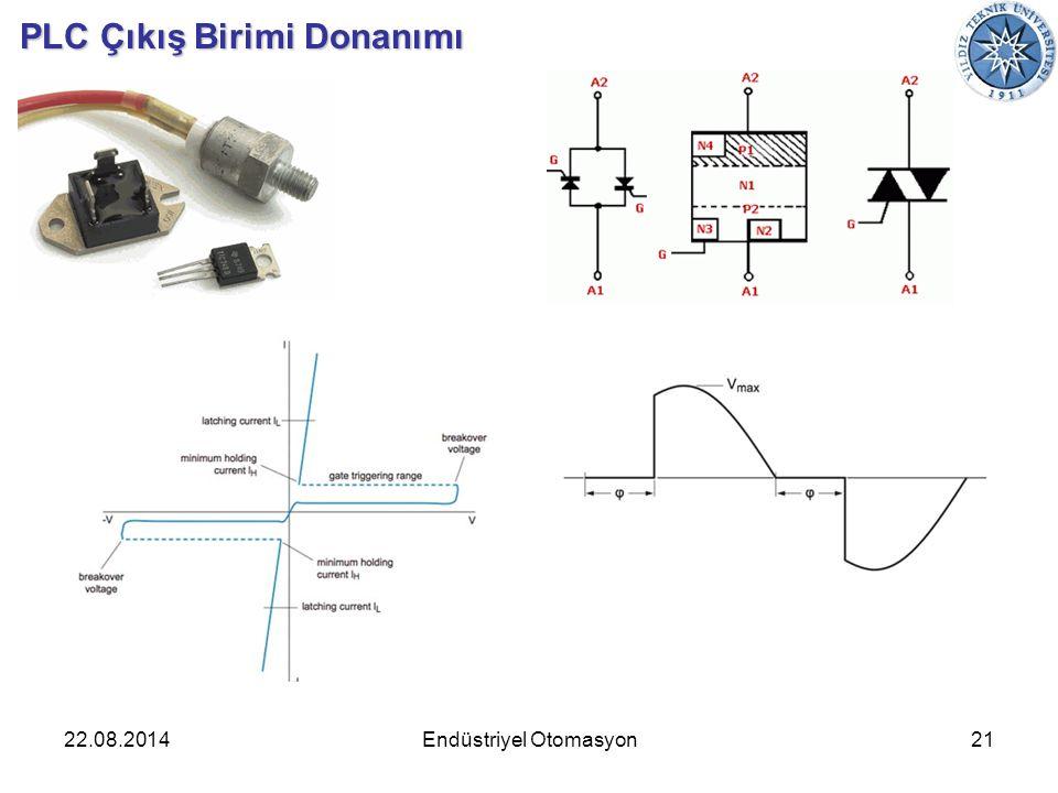 Endüstriyel Otomasyon22.08.201421 PLC Çıkış Birimi Donanımı