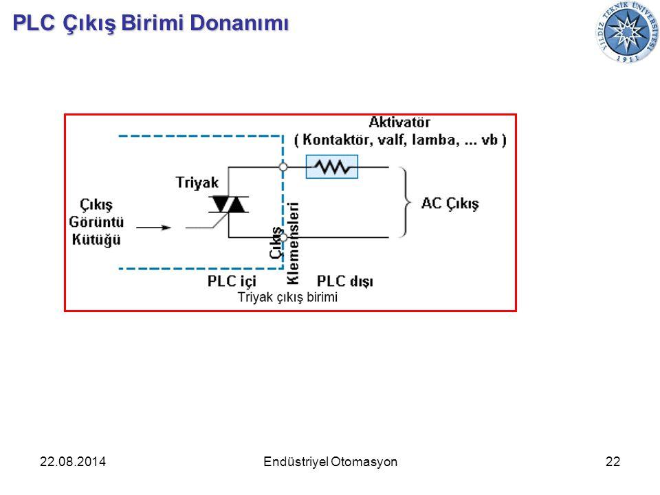 22.08.201422Endüstriyel Otomasyon PLC Çıkış Birimi Donanımı