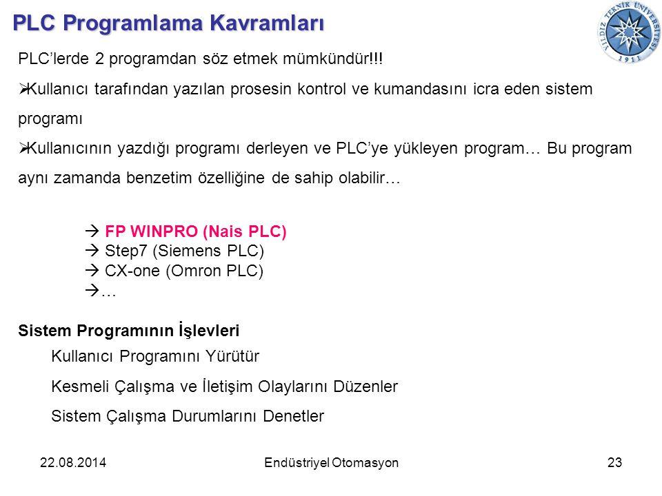 22.08.201423Endüstriyel Otomasyon PLC Programlama Kavramları PLC'lerde 2 programdan söz etmek mümkündür!!!  Kullanıcı tarafından yazılan prosesin kon