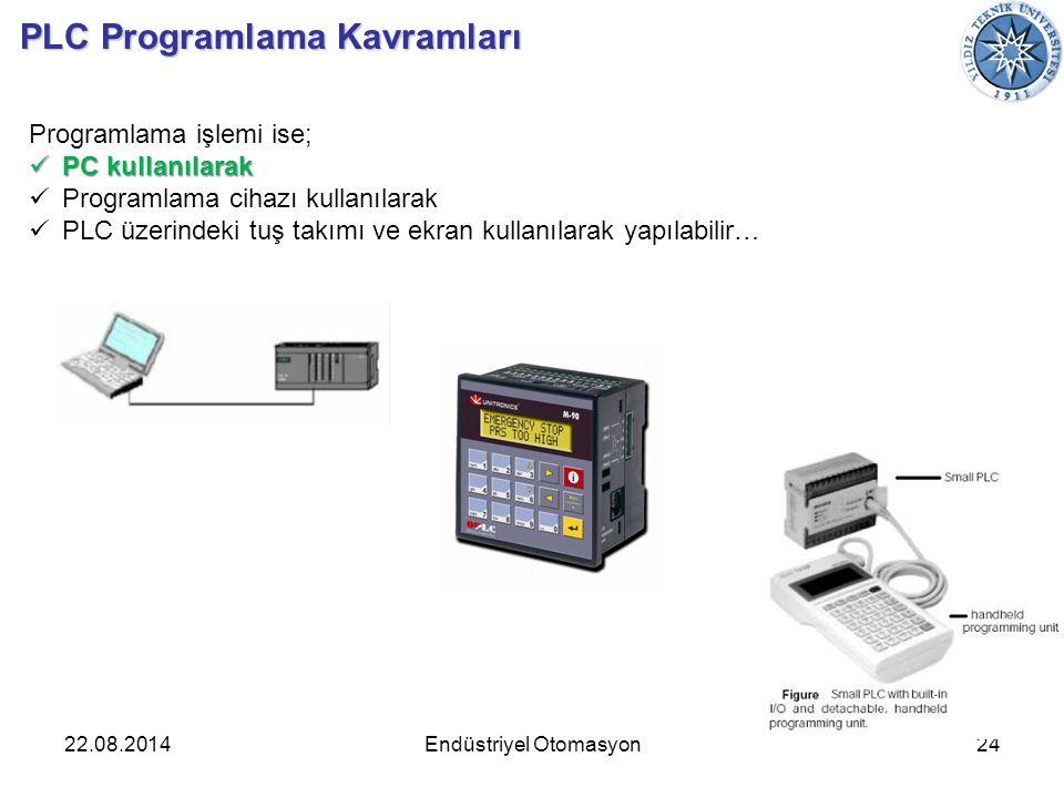 22.08.201424Endüstriyel Otomasyon PLC Programlama Kavramları Programlama işlemi ise; PC kullanılarak PC kullanılarak Programlama cihazı kullanılarak P