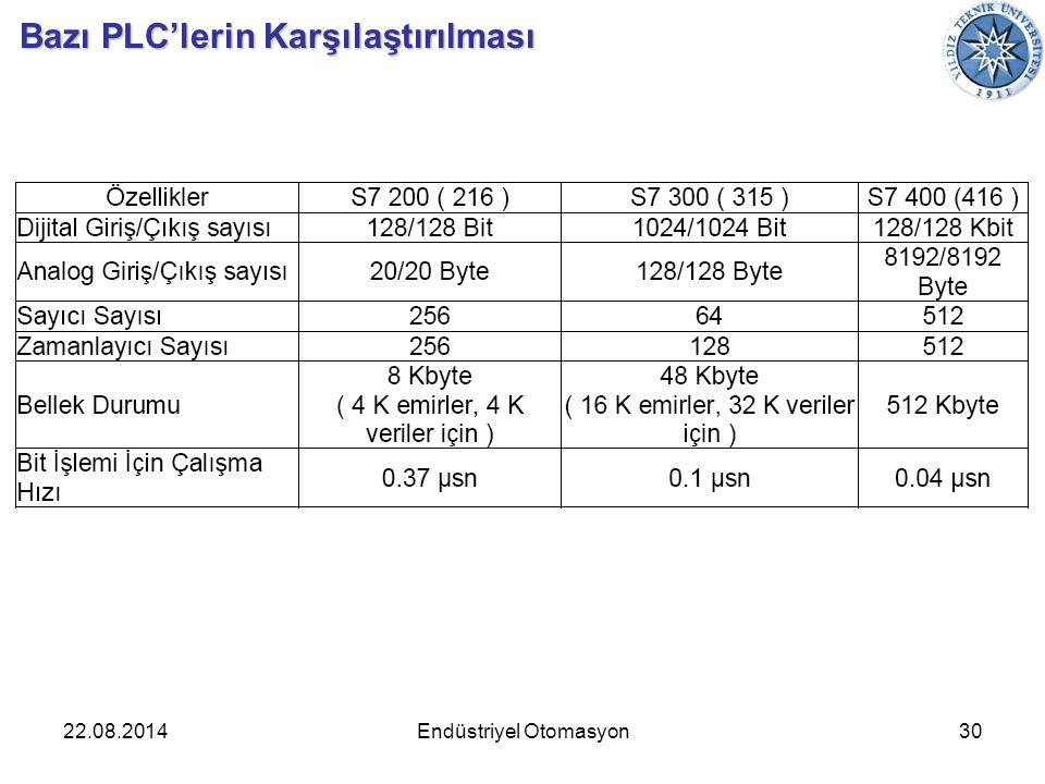 22.08.201430Endüstriyel Otomasyon Bazı PLC'lerin Karşılaştırılması