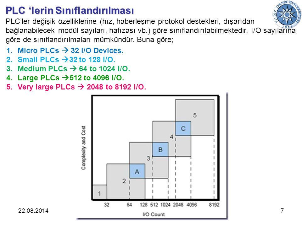 22.08.20147Endüstriyel Otomasyon PLC 'lerin Sınıflandırılması PLC'ler değişik özelliklerine (hız, haberleşme protokol destekleri, dışarıdan bağlanabil