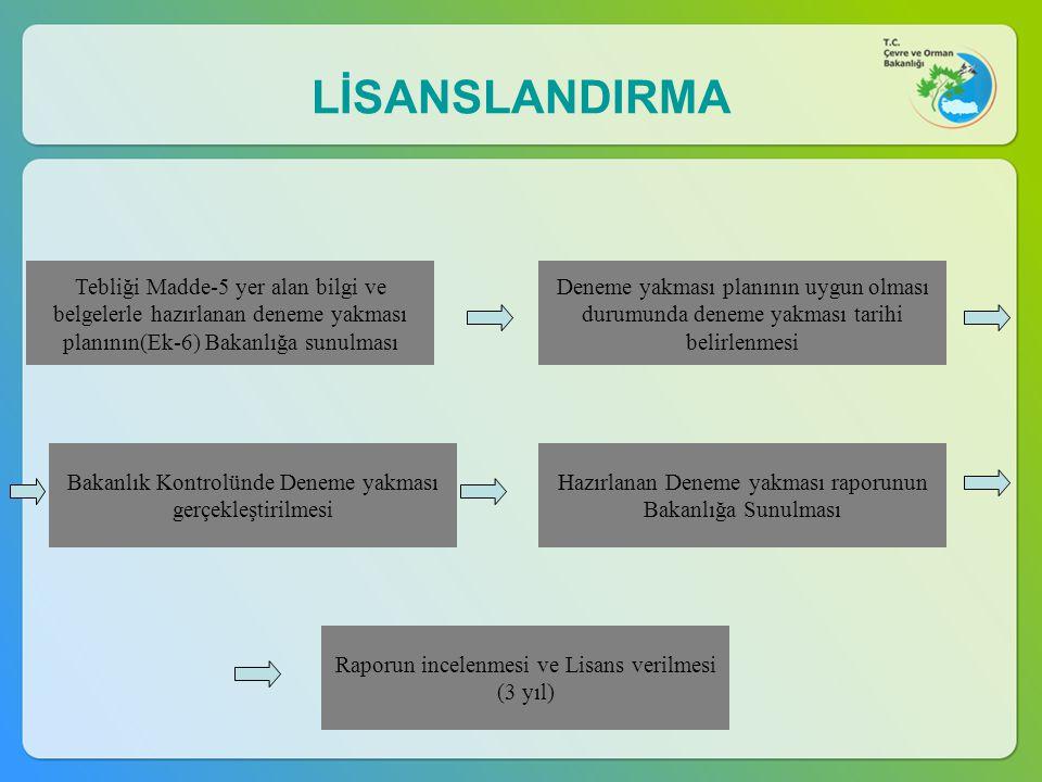LİSANSLANDIRMA Tebliği Madde-5 yer alan bilgi ve belgelerle hazırlanan deneme yakması planının(Ek-6) Bakanlığa sunulması Deneme yakması planının uygun