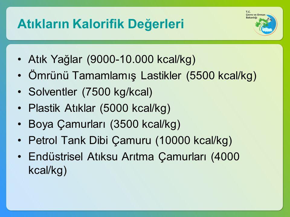 Atıkların Kalorifik Değerleri Atık Yağlar (9000-10.000 kcal/kg) Ömrünü Tamamlamış Lastikler (5500 kcal/kg) Solventler (7500 kg/kcal) Plastik Atıklar (