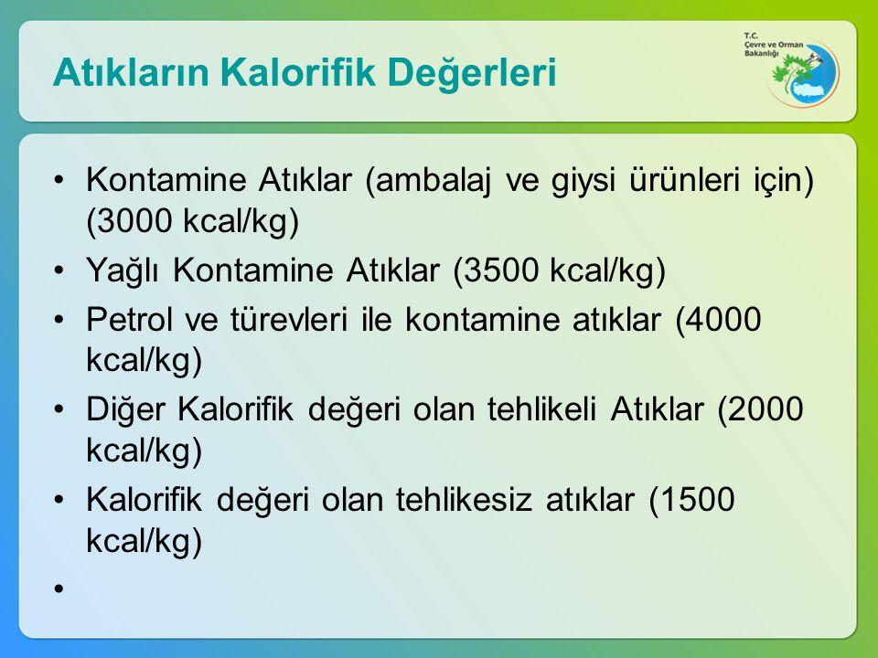 Atıkların Kalorifik Değerleri Kontamine Atıklar (ambalaj ve giysi ürünleri için) (3000 kcal/kg) Yağlı Kontamine Atıklar (3500 kcal/kg) Petrol ve türev
