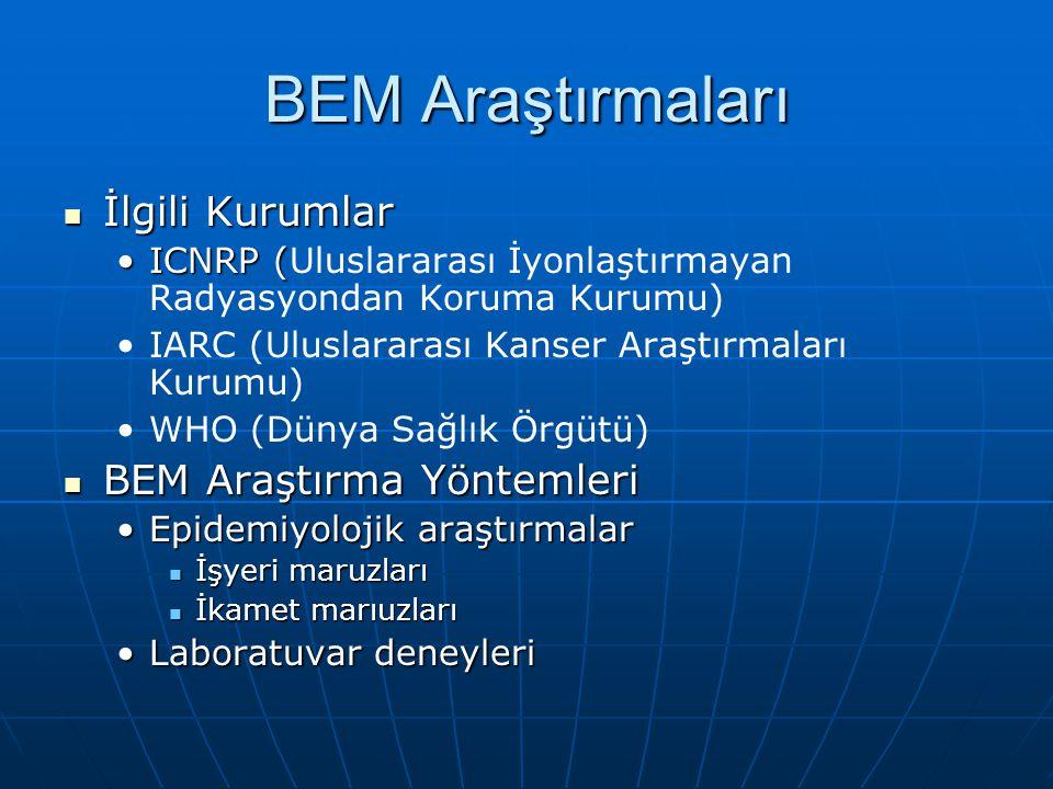 BEM Araştırmaları İlgili Kurumlar İlgili Kurumlar ICNRP (ICNRP (Uluslararası İyonlaştırmayan Radyasyondan Koruma Kurumu) IARC (Uluslararası Kanser Ara