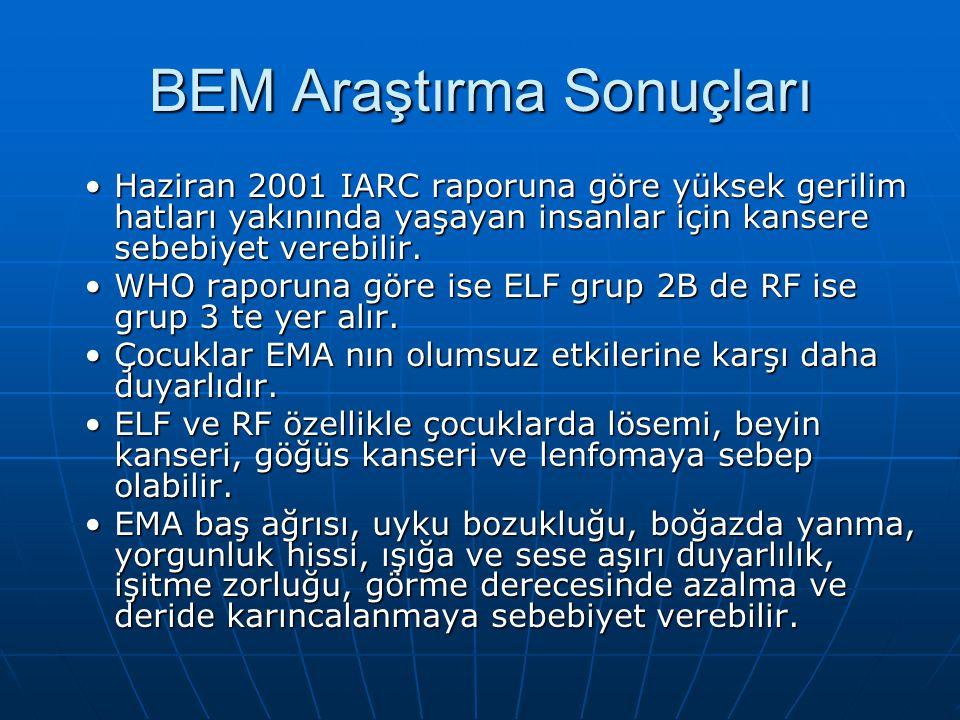 BEM Araştırma Sonuçları Haziran 2001 IARC raporuna göre yüksek gerilim hatları yakınında yaşayan insanlar için kansere sebebiyet verebilir.Haziran 200