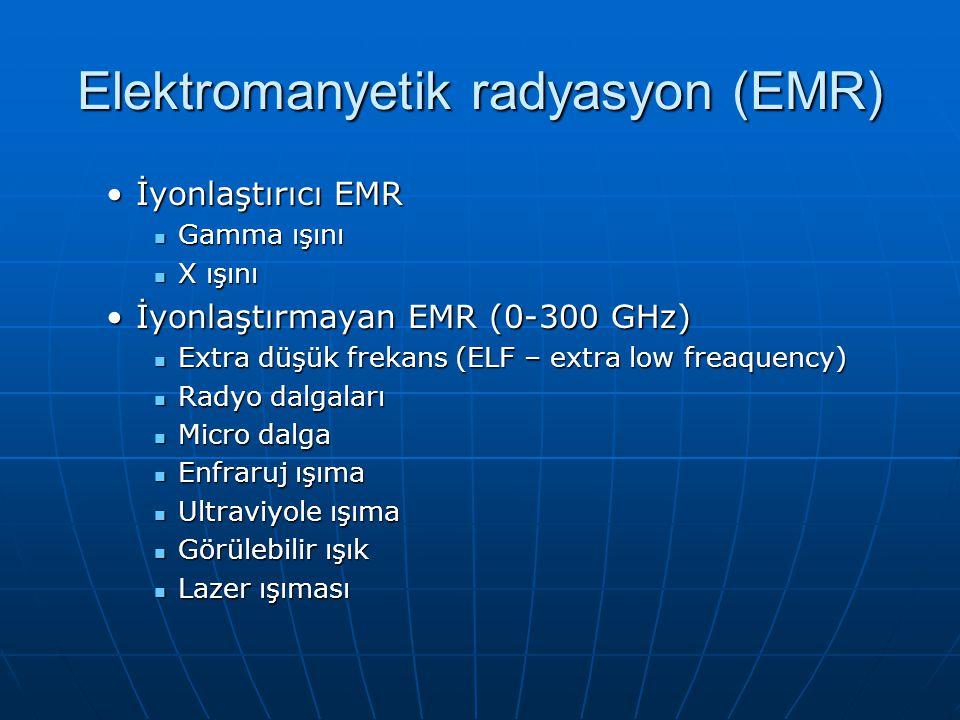 Elektromanyetik radyasyon (EMR) İyonlaştırıcı EMRİyonlaştırıcı EMR Gamma ışını Gamma ışını X ışını X ışını İyonlaştırmayan EMR (0-300 GHz)İyonlaştırma