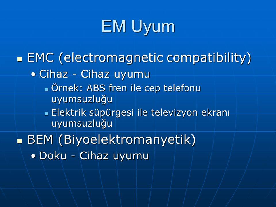 EM Uyum EMC (electromagnetic compatibility) EMC (electromagnetic compatibility) Cihaz - Cihaz uyumuCihaz - Cihaz uyumu Örnek: ABS fren ile cep telefon